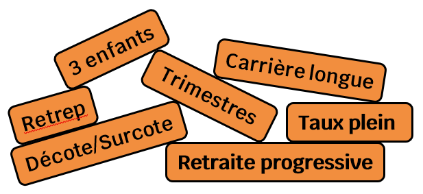 preparation-retraite